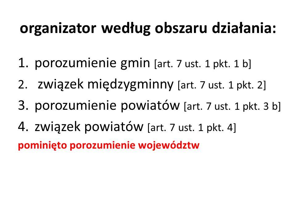 organizator według obszaru działania: