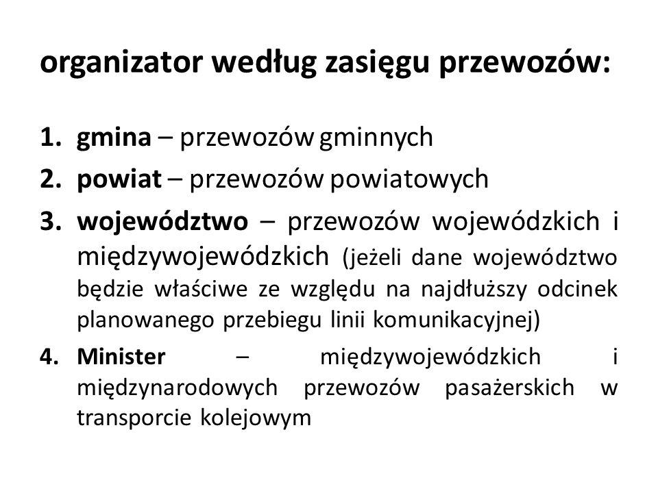 organizator według zasięgu przewozów: