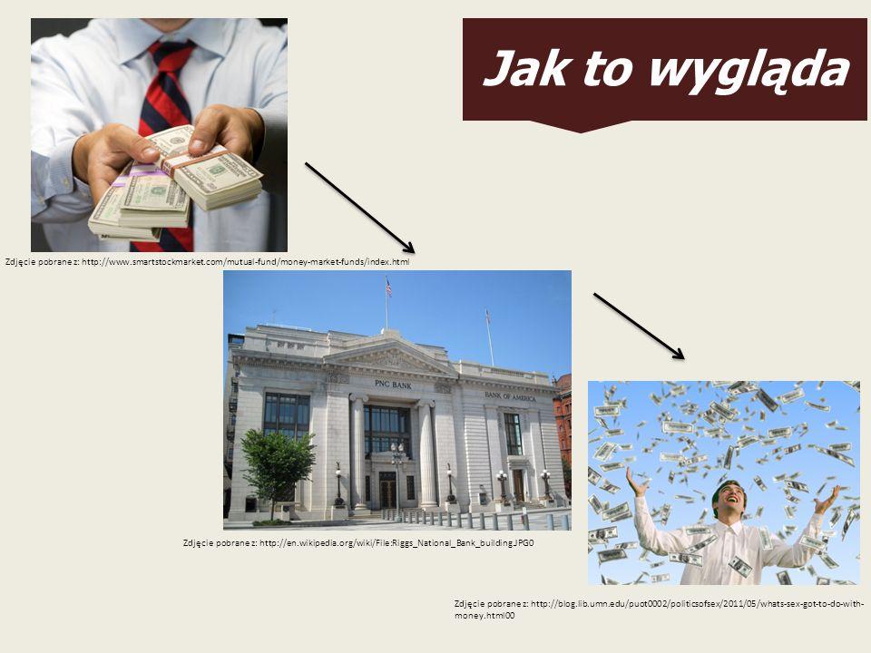 Jak to wygląda Zdjęcie pobrane z: http://www.smartstockmarket.com/mutual-fund/money-market-funds/index.html.