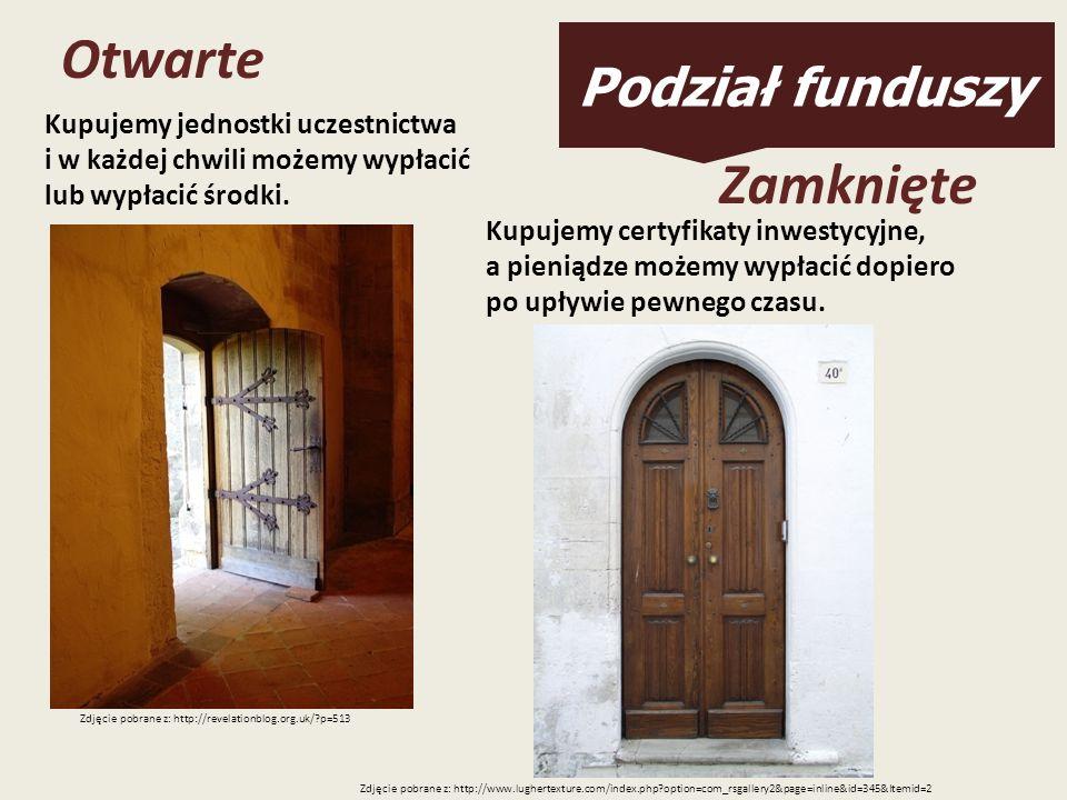 Otwarte Zamknięte Podział funduszy Kupujemy jednostki uczestnictwa