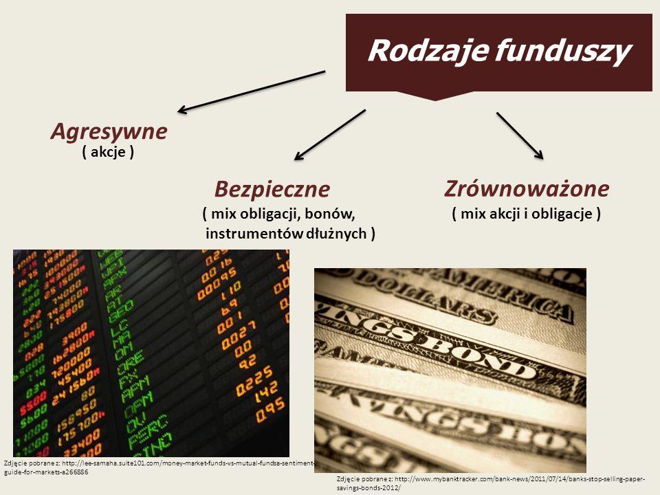 Rodzaje funduszy Agresywne Bezpieczne Zrównoważone ( akcje )