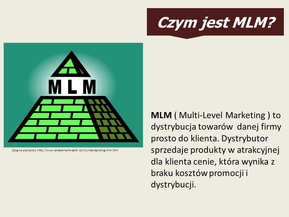Czym jest MLM