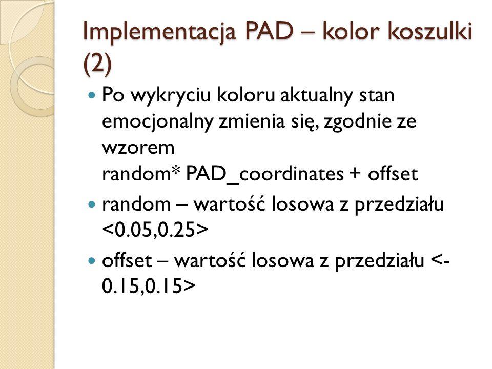 Implementacja PAD – kolor koszulki (2)
