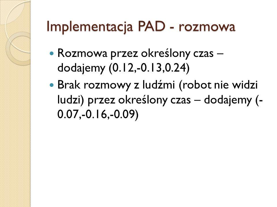 Implementacja PAD - rozmowa