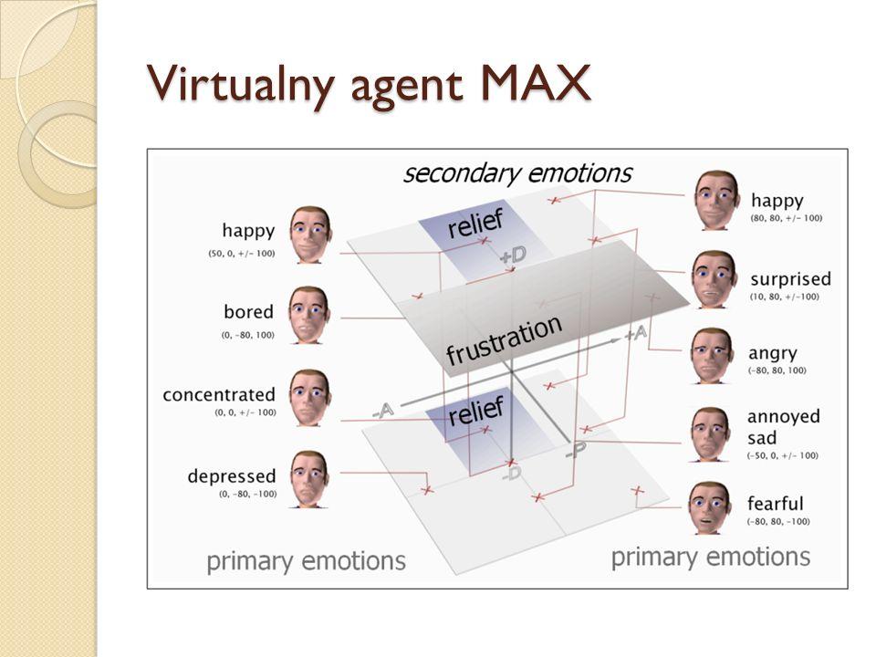 Virtualny agent MAX