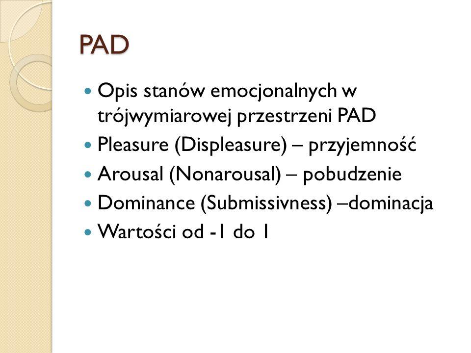 PAD Opis stanów emocjonalnych w trójwymiarowej przestrzeni PAD