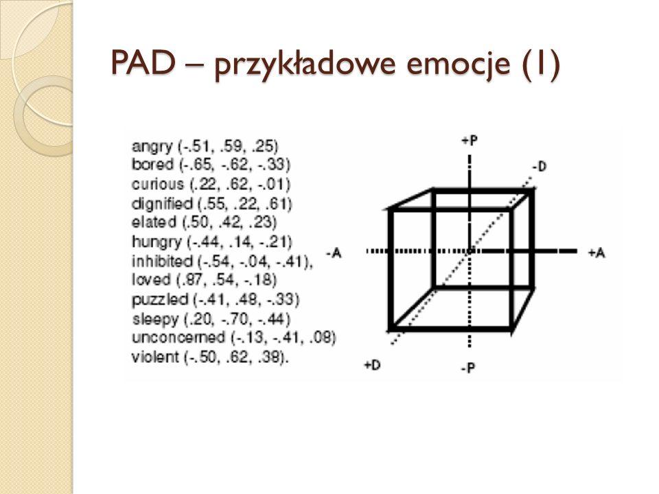 PAD – przykładowe emocje (1)