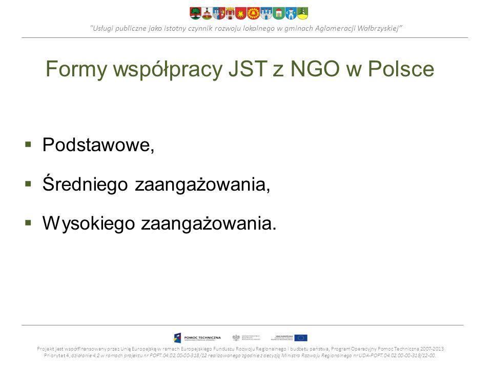 Formy współpracy JST z NGO w Polsce
