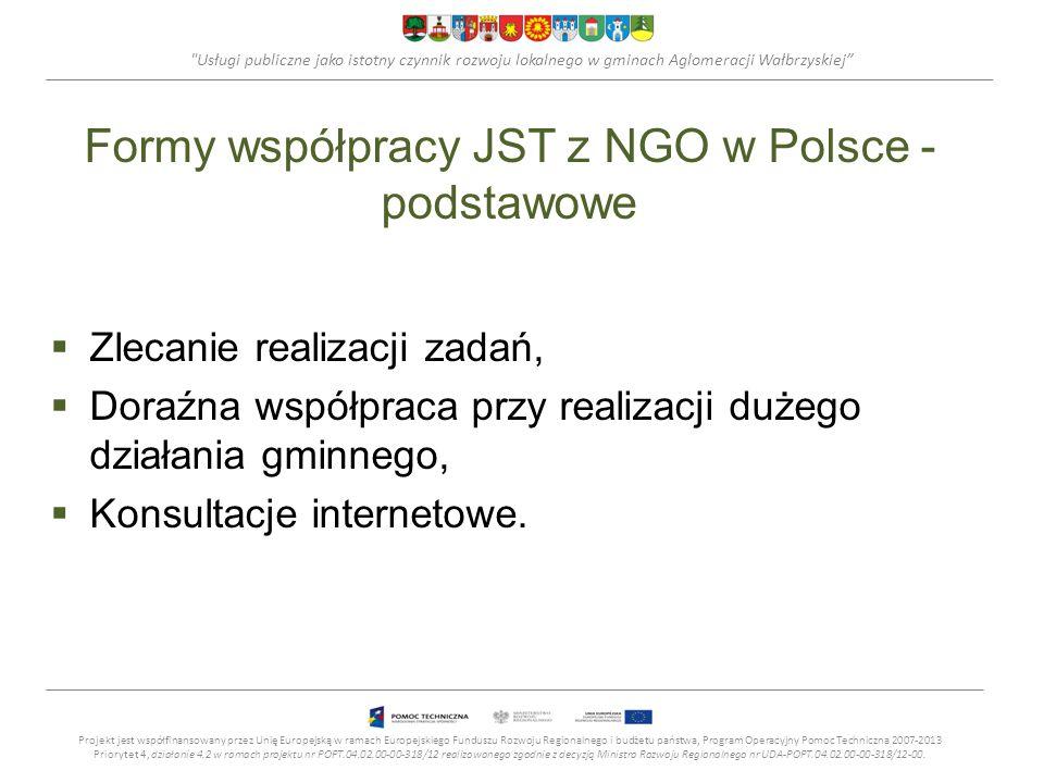 Formy współpracy JST z NGO w Polsce - podstawowe