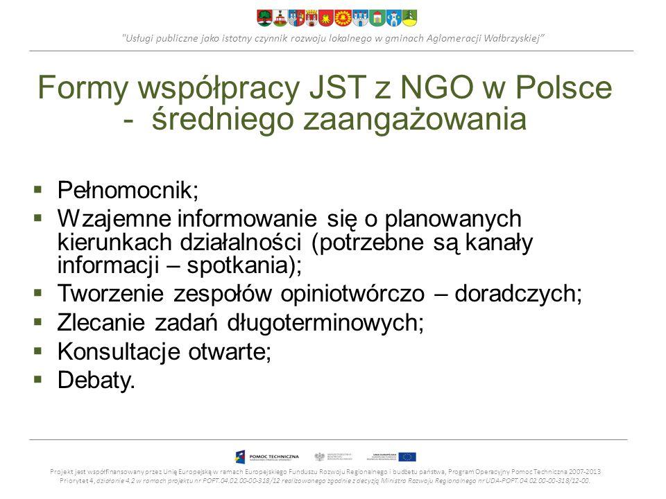 Formy współpracy JST z NGO w Polsce - średniego zaangażowania