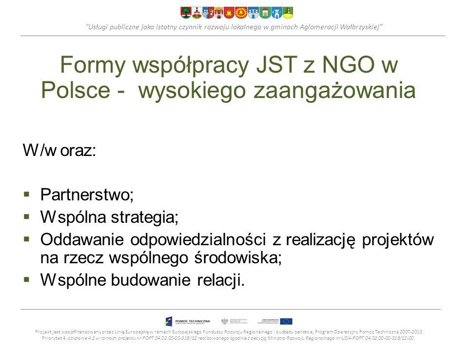 Formy współpracy JST z NGO w Polsce - wysokiego zaangażowania
