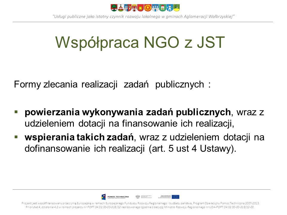 Współpraca NGO z JST Formy zlecania realizacji zadań publicznych :