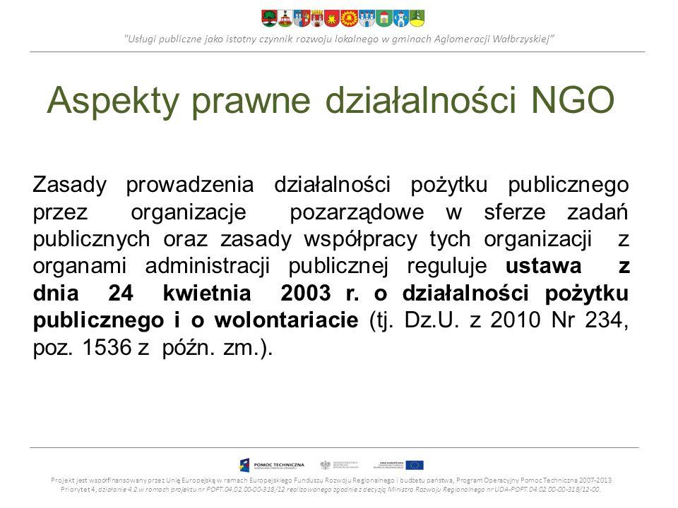 Aspekty prawne działalności NGO