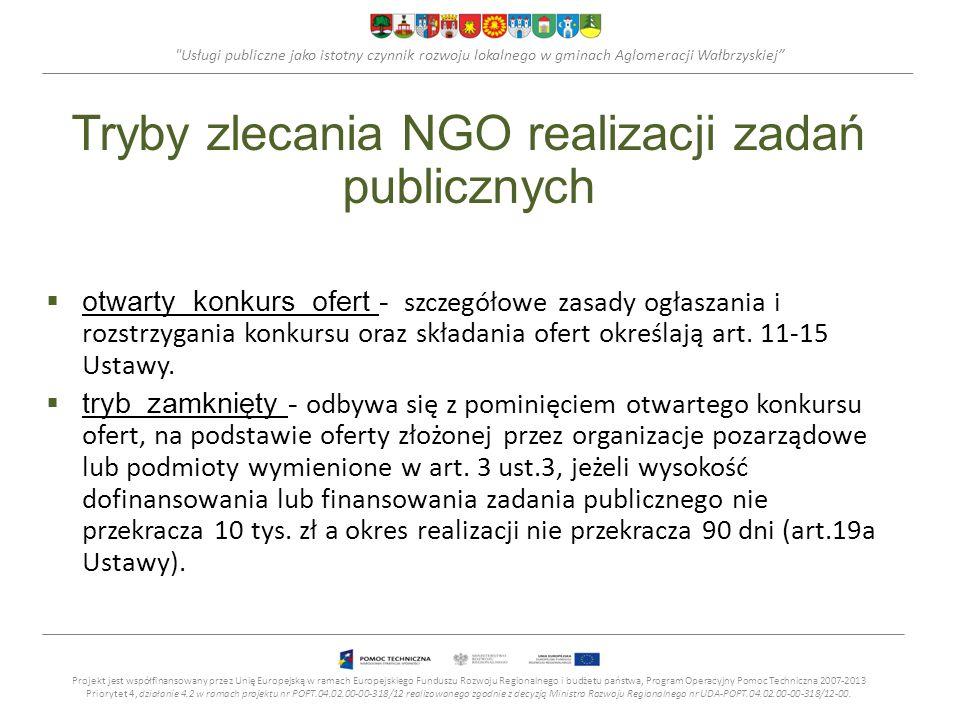 Tryby zlecania NGO realizacji zadań publicznych