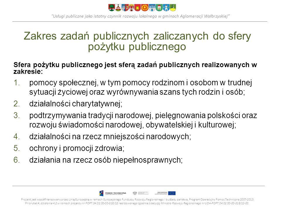 Zakres zadań publicznych zaliczanych do sfery pożytku publicznego