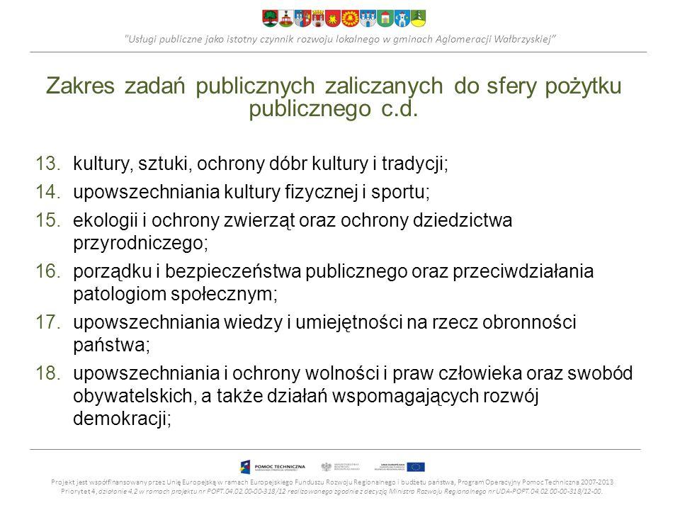 Zakres zadań publicznych zaliczanych do sfery pożytku publicznego c.d.