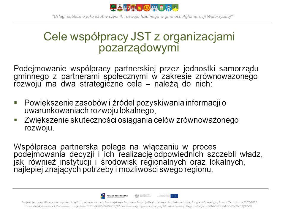 Cele współpracy JST z organizacjami pozarządowymi