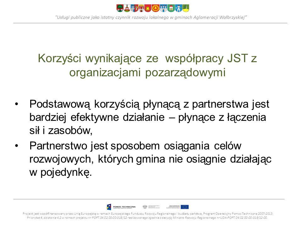 Korzyści wynikające ze współpracy JST z organizacjami pozarządowymi