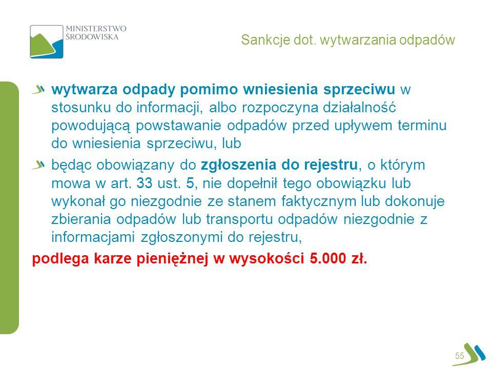 Sankcje dot. wytwarzania odpadów