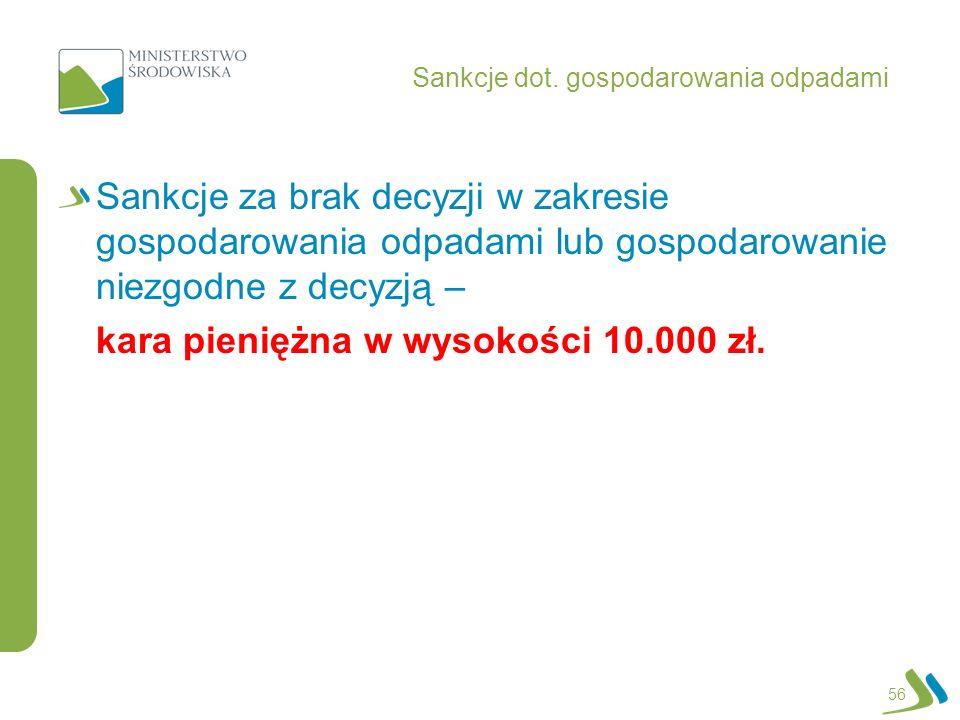 Sankcje dot. gospodarowania odpadami