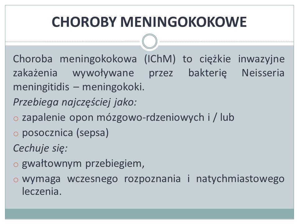 CHOROBY MENINGOKOKOWE