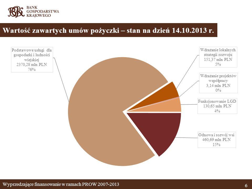 Wyprzedzające finansowanie w ramach PROW 2007-2013