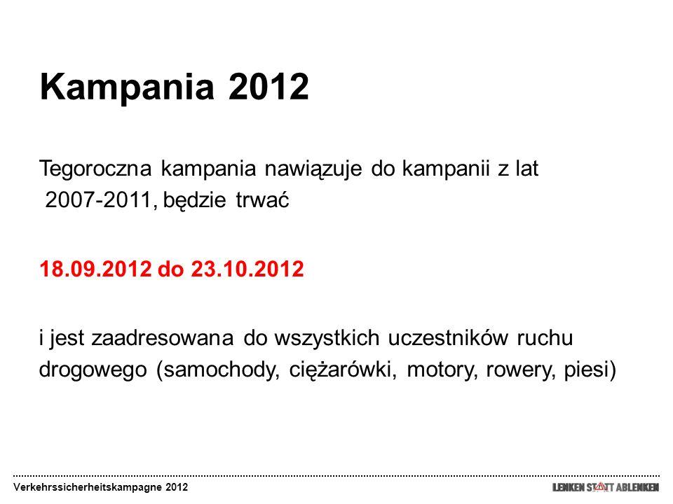 Kampania 2012