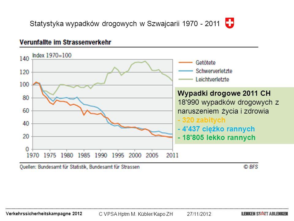 Statystyka wypadków drogowych w Szwajcarii 1970 - 2011