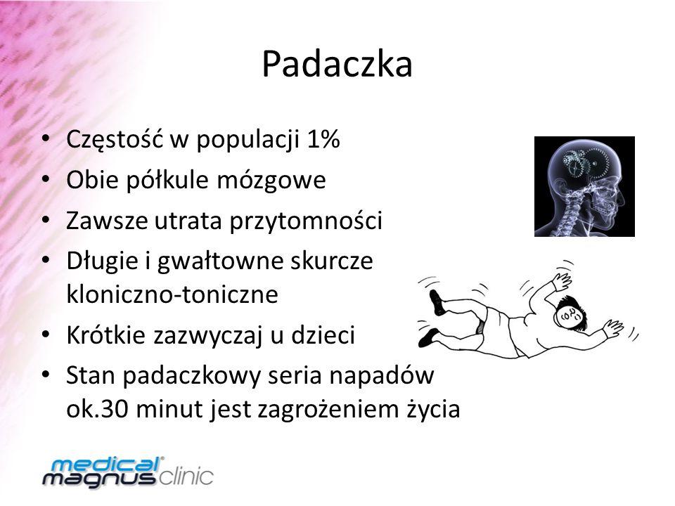 Padaczka Częstość w populacji 1% Obie półkule mózgowe