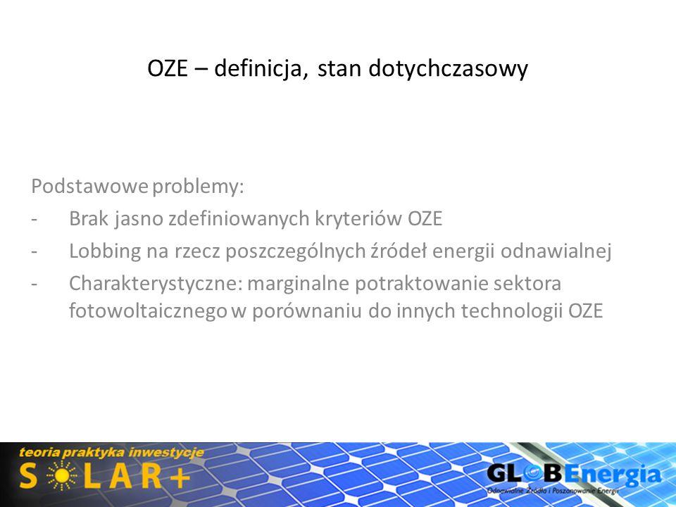 OZE – definicja, stan dotychczasowy