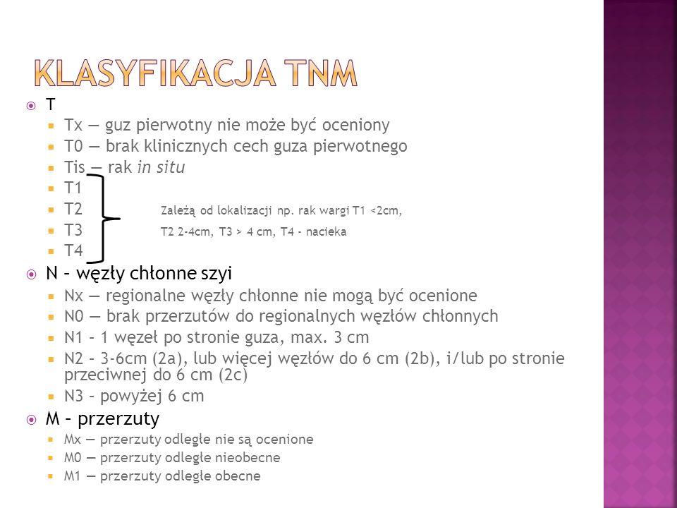 Klasyfikacja TNM N – węzły chłonne szyi M – przerzuty T