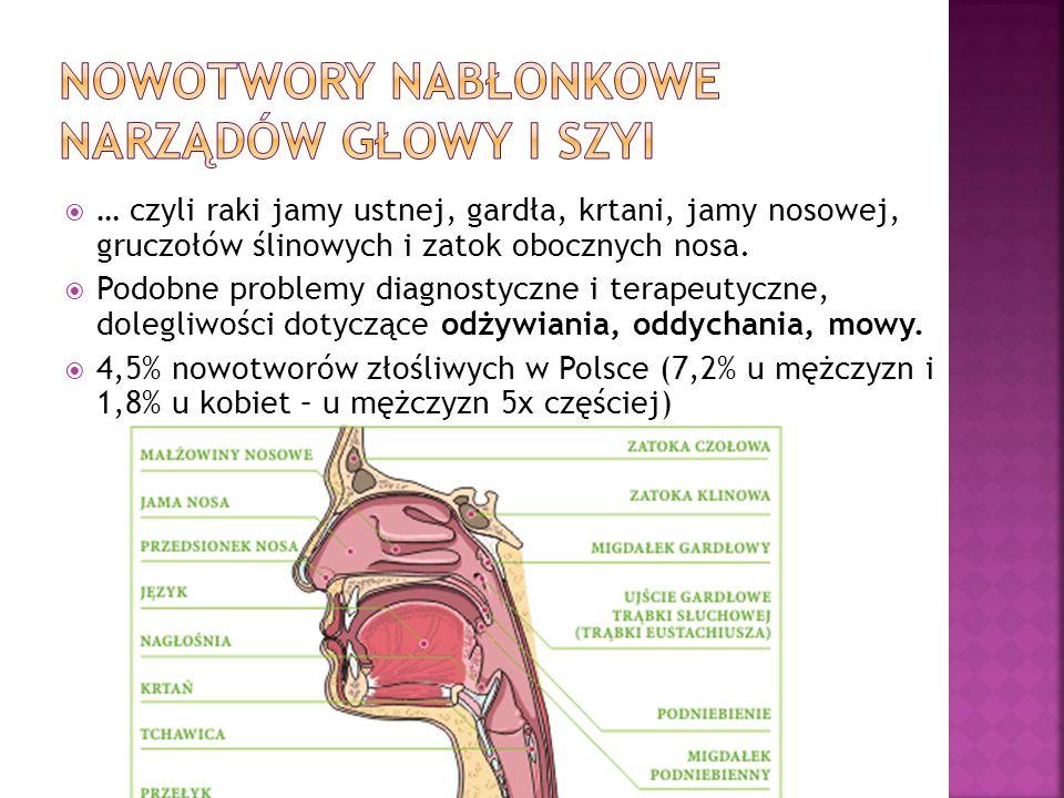 Nowotwory nabłonkowe narządów głowy i szyi