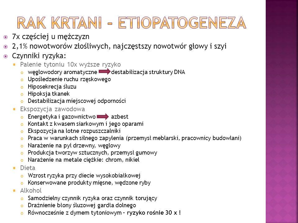 Rak krtani - etiopatogeneza
