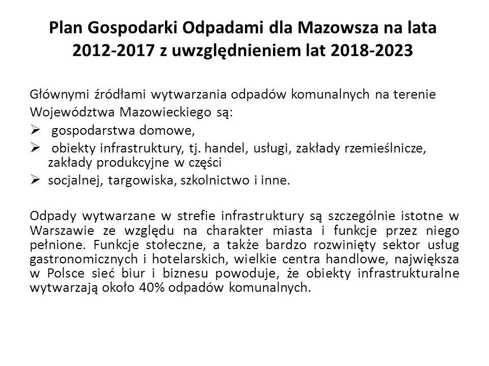 Plan Gospodarki Odpadami dla Mazowsza na lata 2012-2017 z uwzględnieniem lat 2018-2023
