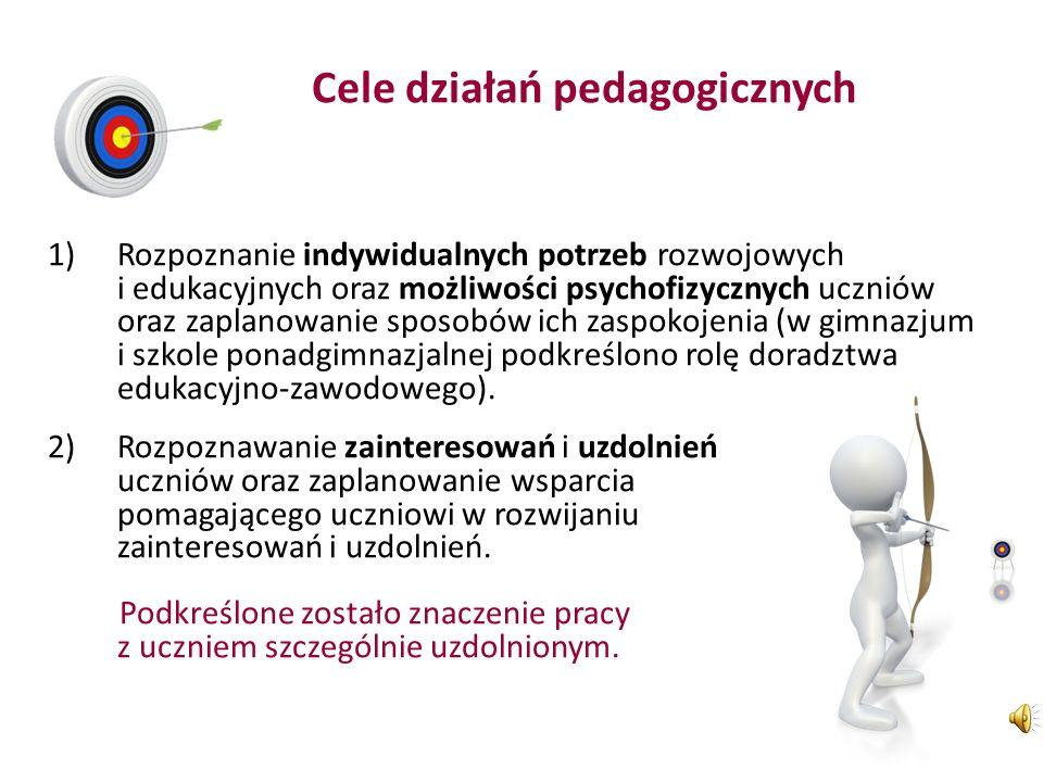 Cele działań pedagogicznych