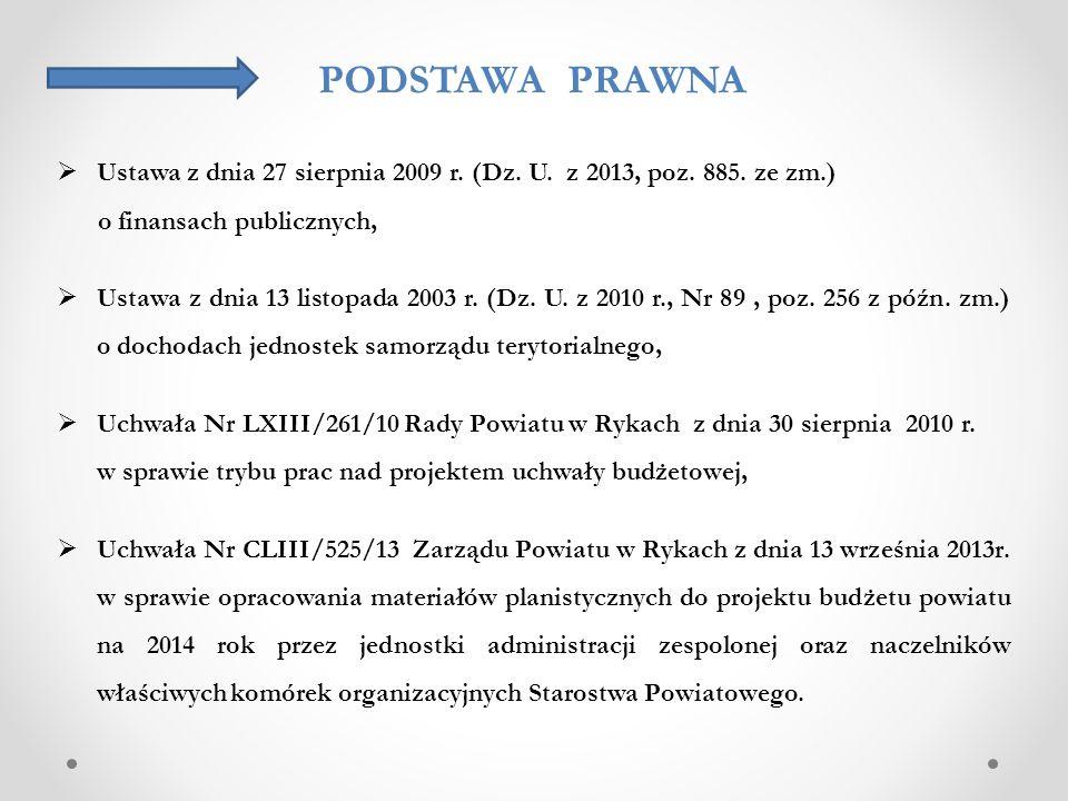 PODSTAWA PRAWNA Ustawa z dnia 27 sierpnia 2009 r. (Dz. U. z 2013, poz. 885. ze zm.) o finansach publicznych,