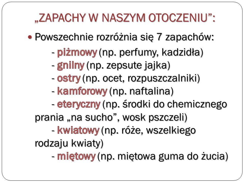 """""""ZAPACHY W NASZYM OTOCZENIU :"""
