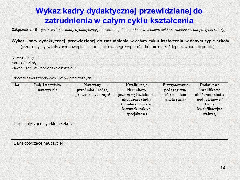 Wykaz kadry dydaktycznej przewidzianej do zatrudnienia w całym cyklu kształcenia