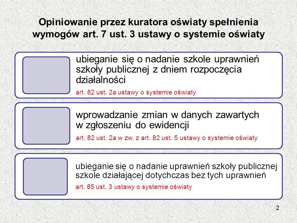 wprowadzanie zmian w danych zawartych w zgłoszeniu do ewidencji