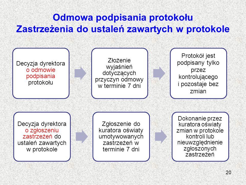 Odmowa podpisania protokołu Zastrzeżenia do ustaleń zawartych w protokole