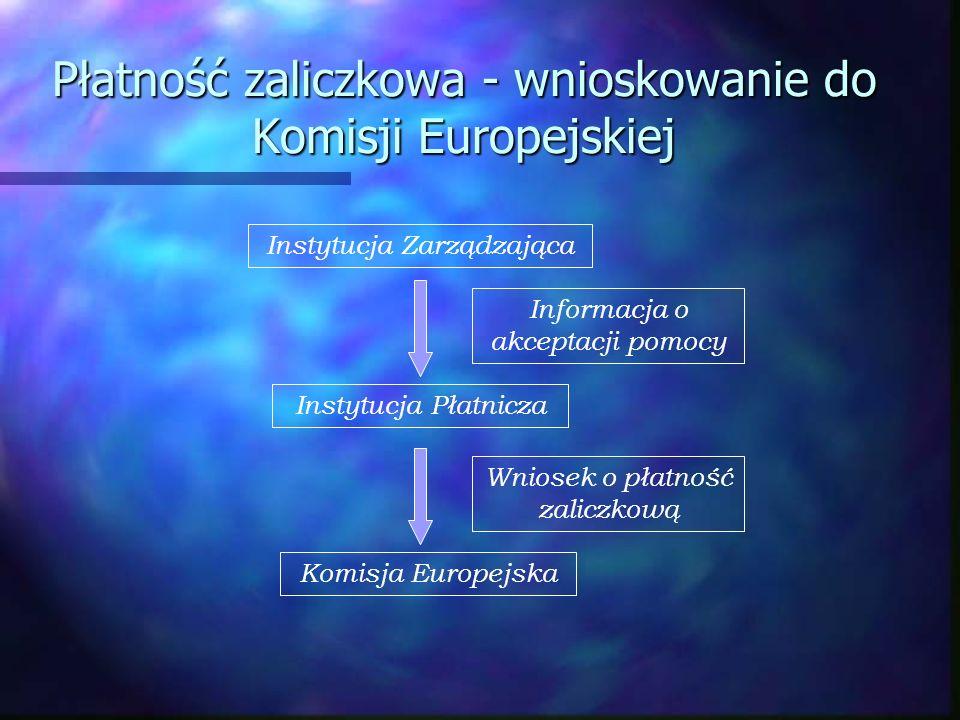 Płatność zaliczkowa - wnioskowanie do Komisji Europejskiej