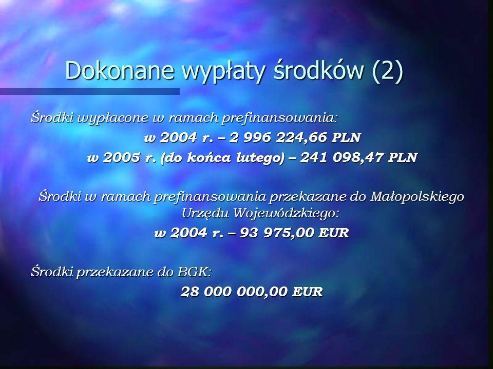 Dokonane wypłaty środków (2)
