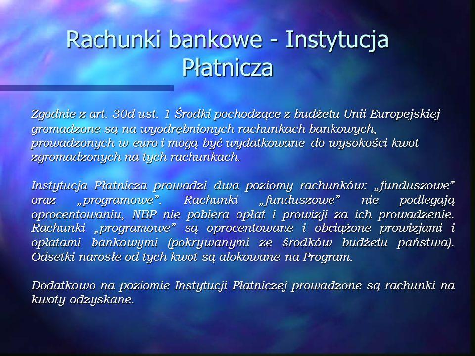 Rachunki bankowe - Instytucja Płatnicza