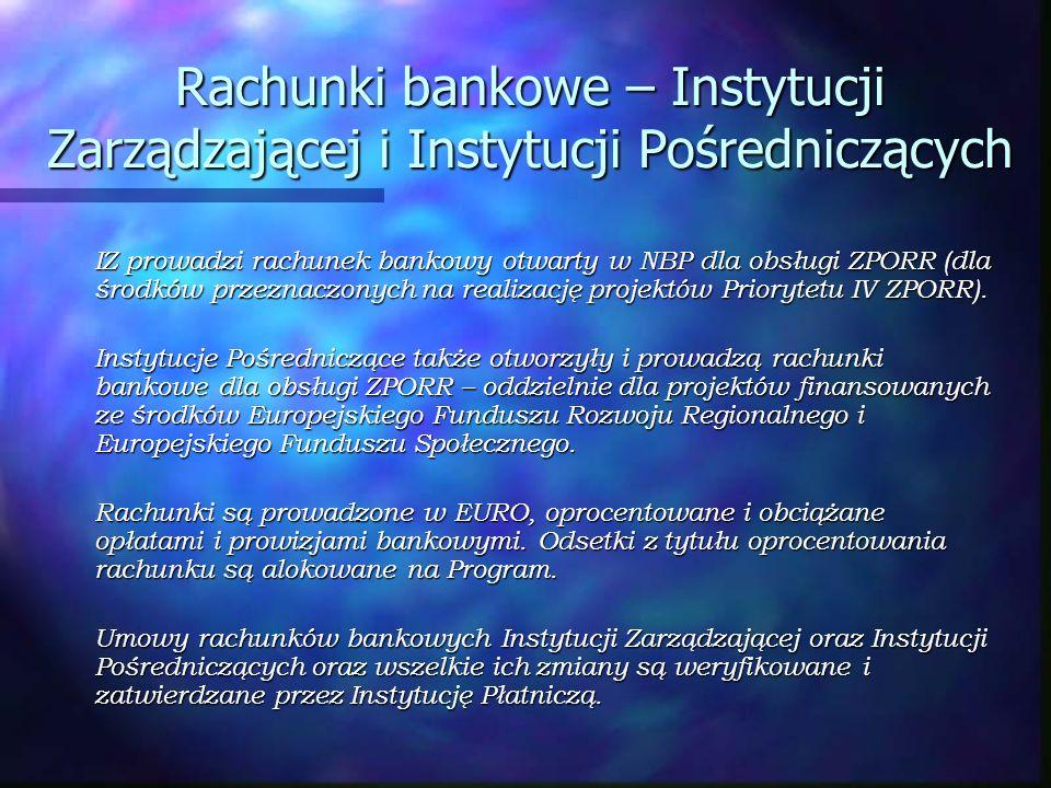 Rachunki bankowe – Instytucji Zarządzającej i Instytucji Pośredniczących