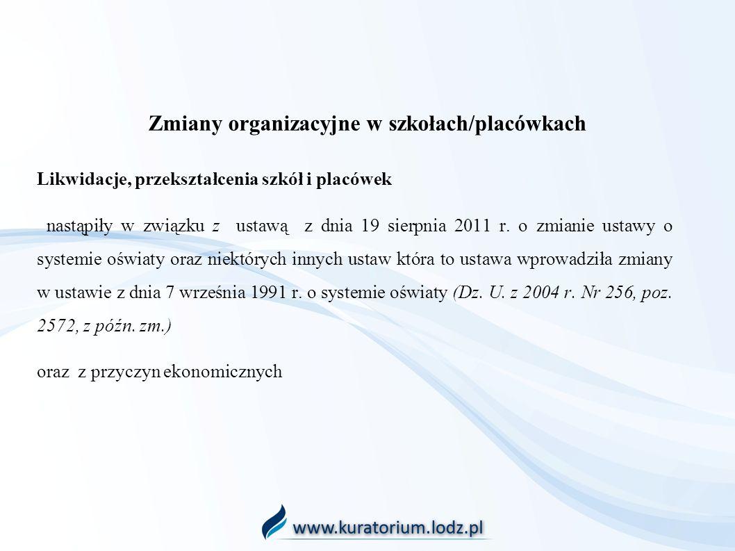 Zmiany organizacyjne w szkołach/placówkach