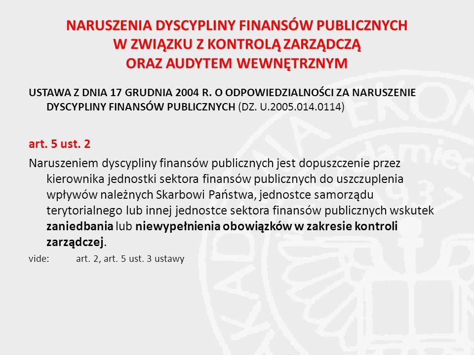NARUSZENIA DYSCYPLINY FINANSÓW PUBLICZNYCH W ZWIĄZKU Z KONTROLĄ ZARZĄDCZĄ ORAZ AUDYTEM WEWNĘTRZNYM
