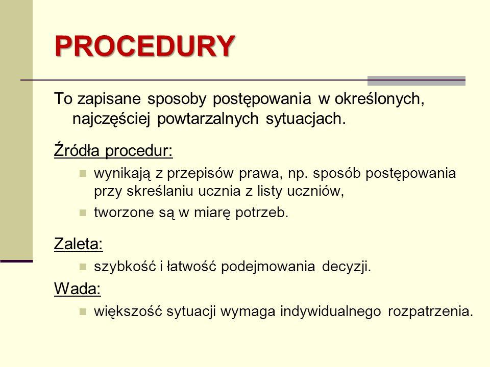 PROCEDURY To zapisane sposoby postępowania w określonych, najczęściej powtarzalnych sytuacjach. Źródła procedur: