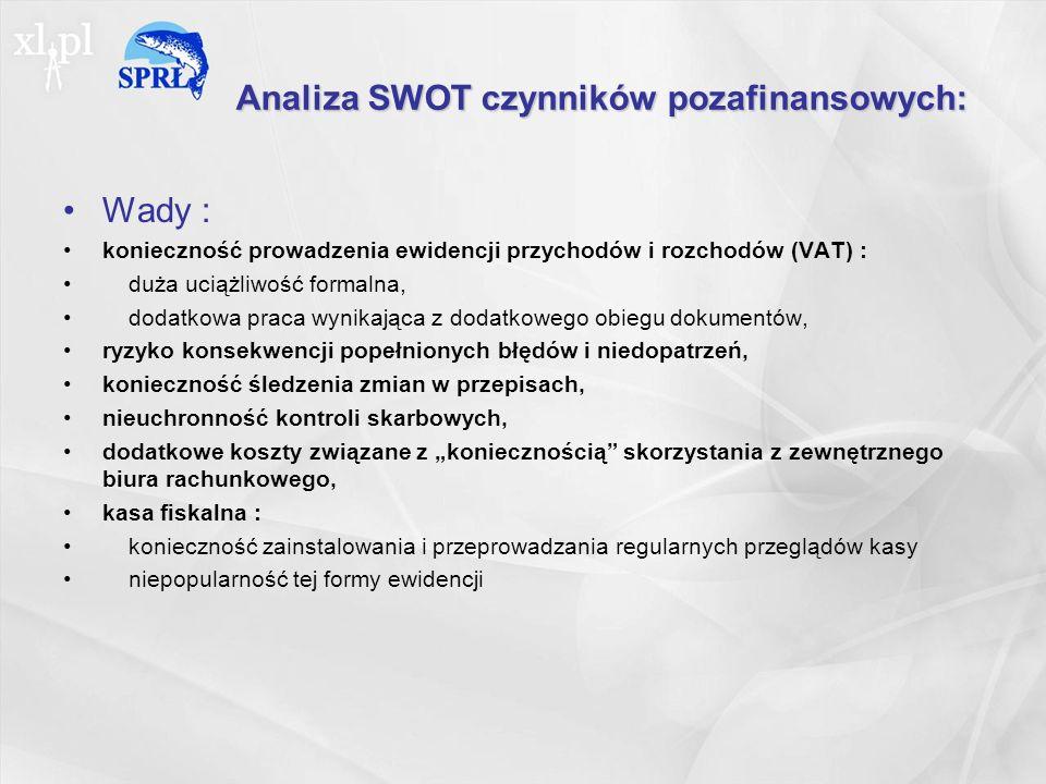 Analiza SWOT czynników pozafinansowych: