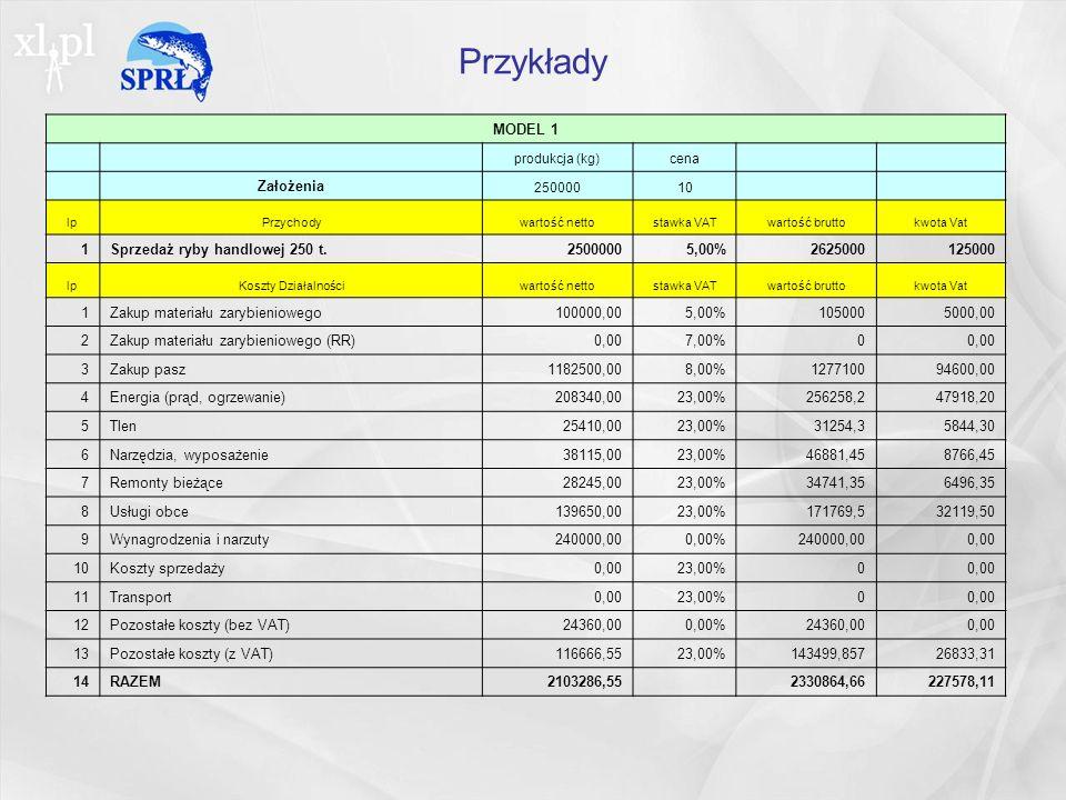 Przykłady MODEL 1 Założenia 1 Sprzedaż ryby handlowej 250 t. 2500000