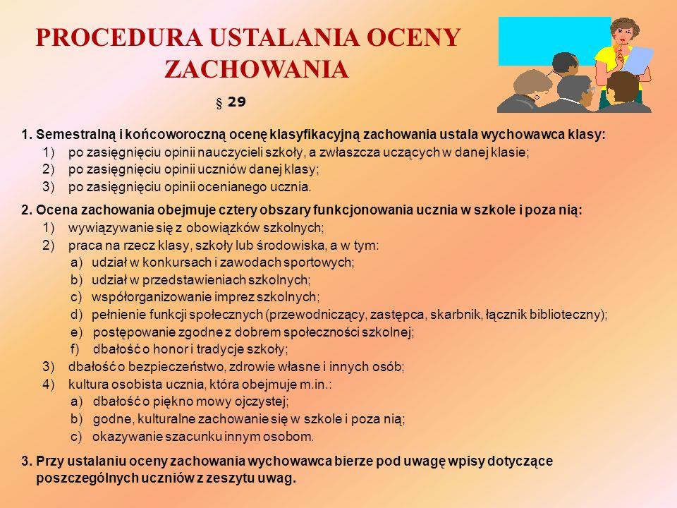 PROCEDURA USTALANIA OCENY ZACHOWANIA